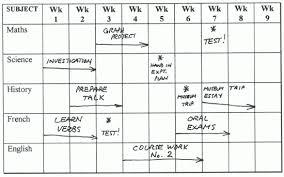 high study tips long term planning
