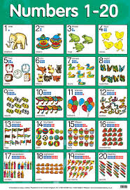 free worksheets numbers 1 to 20 free math worksheets for