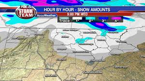 winter snow possible in wednesday