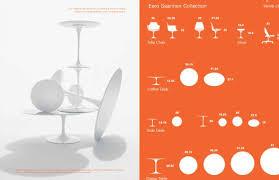 Eero Saarinen Table Diy Eero Saarinen Side Table Plastolux