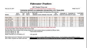 alum prices aluminum i beam roller trailers