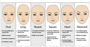 hair style of a egg shape face see what hairstyle is the best for you according to your face