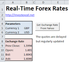 bid rate real time forex rates in excel