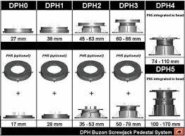 Buzon Pedestal Technical Facts
