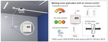 room to room ventilation new co2 transmitter controller hdh pir with room occupancy