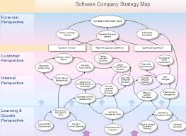 strategy map template strategy map for small software companiesstrategy map exles and