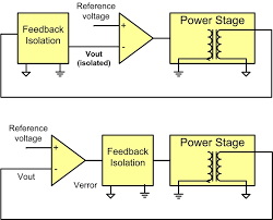 isolation transformer grounding wiring diagram components