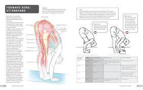Human Anatomy Textbook Pdf Human Anatomy Yoga Anatomy Revolved Side Angle Strengthens The