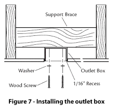 fan brace and box for suspended ceiling hunter fans how to install your ceiling fan cpo hunter