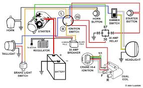 harley davidson turn signal wiring diagram harley free wiring