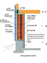 Best Way To Insulate Basement Walls by Insulating Basement Of Split Level Home Building U0026 Construction