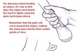 the best drawing tutorials learn how to draw