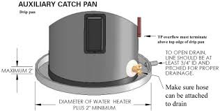 6 Floor Drain by How To Install Electric Water Heater