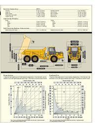 john deere gator 4x2 wiring schematic wiring diagram and
