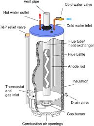 water tank maintenance homeplumbingservice ca