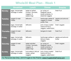 weekly diet planner template the busy person s whole30 meal plan week 1 allison lindstrom please note that this menu is suited for two adults we personally followed this menu as close as possible recipes may have been switched around due to the