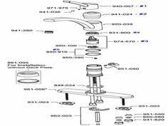 leaky moen kitchen faucet repair luxury moen single handle kitchen faucet repair diagram 53