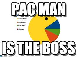 Pacman Meme - pac man pacman college meme on memegen