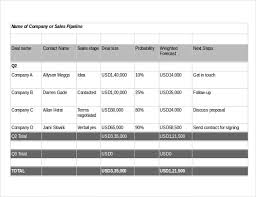 Excel Sales Templates 20 Sales Order Templates Free Sle Exle Format