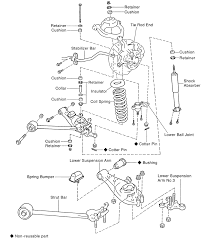 repair guides 2wd front suspension lower control arm