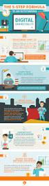 Steps To Write Resume 5 Steps To Digital Cv Success Infographic Trends U0026 Insight