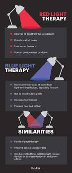 best blue light for acne 22 unique at home light therapy for acne lighting ideas