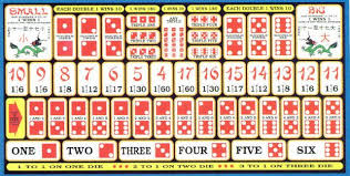 Craps Table Odds Sic Bo Wizard Of Odds