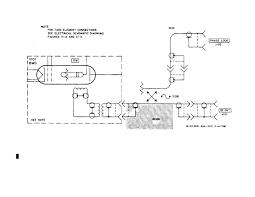 figure 3 1 p band rf head microwave schematic diagram