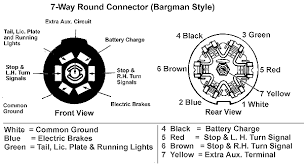 trailer connector wiring diagram 7 pin wiring diagram and