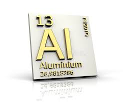 is aluminum on the periodic table aluminum form periodic table of elements stock illustration