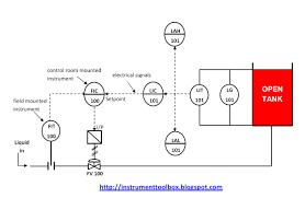 hvac systems for dummies buckeyebride com