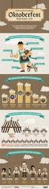 96 best oktoberfest inspiration images on pinterest beer beer