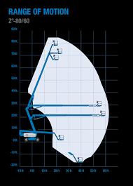 delco 3 wire alternator wiring diagram 94 cutl best wiring