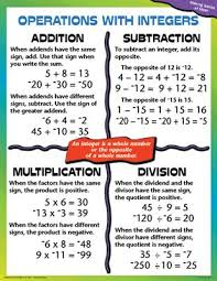best 25 integers ideas on pinterest integer rules adding and