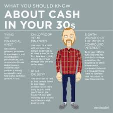 what you should know about money in your 30s and 40s nerdwallet