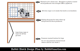 Rabbit Hutch Plastic Outdoor Hutch Rabbit Care U2013 Rabbit Smarties Creative Resources