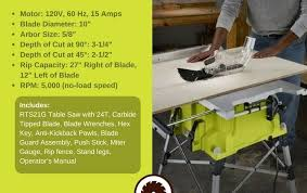ryobi table saw blade size ryobi rts21g ryobi table saw reviews two of the best models