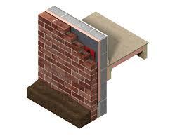Bedroom Wall Insulation Cavity Walls The Future Kingspan Insulation Blogkingspan