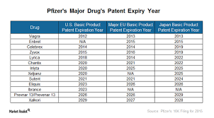 loss of patent protection to drag pfizer s top line market realist