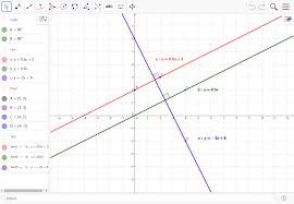 parallel and perpendicular line investigation 1 look at the three lines and their equations color coded red green and blue find the following red line m
