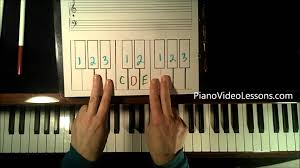 tutorial piano simple learn piano the piano key names easiest way ever tutorial easy