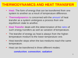 heat transfer basics docsity
