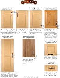 door handles hardware placement recommendations kitchen cabinet