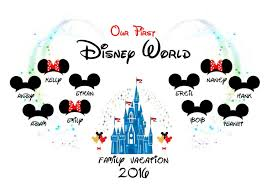 disney world land our family vacation any year