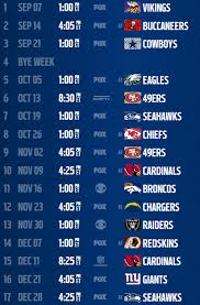 analysis st louis rams 2014 schedule nfl