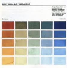 lightfastness is shown with an astm rating for the pigment the