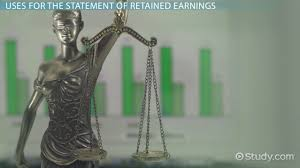 statement of retained earnings definition formula u0026 example