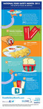 24 best food safety month images on pinterest food safety food