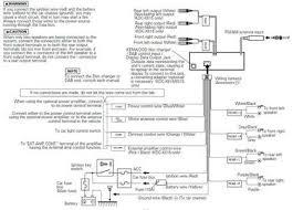 wiring diagram very best kenwood kdc wiring diagram detail