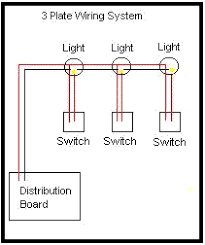 domestic electrical wiring electrical education